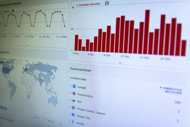 Conversiones y analitica WordPress
